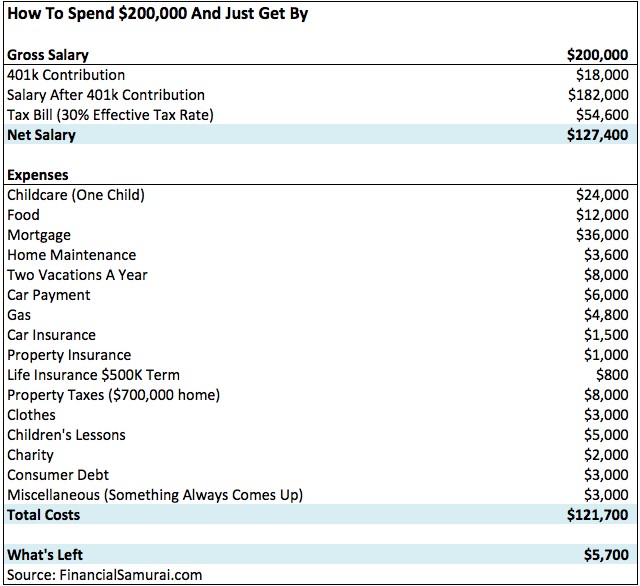 Figuring out what constitutes taxed compensation health plan payments, including